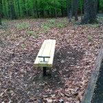 Fitness Trail at South Lakes Drive Park in Reston, VA